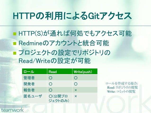 HTTPの利用によるGitアクセス HTTP(S)が通れば何処でもアクセス可能 Redmineのアカウントと統合可能 プロジェクトの設定でリポジトリの  Read/Writeの設定が可能    ロール     Read      Writ...