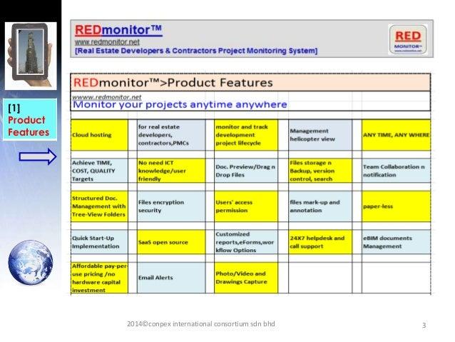 REDmonitor> Product features,Benefits,USP Slide 3