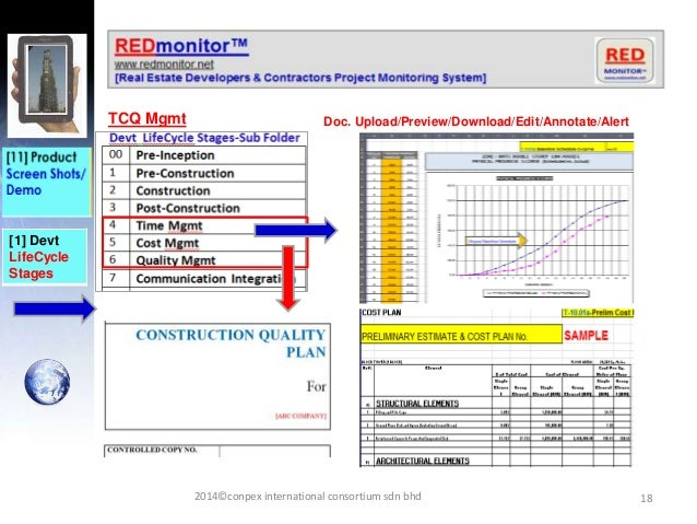 18 [1] Devt LifeCycle Stages TCQ Mgmt Doc. Upload/Preview/Download/Edit/Annotate/Alert 2014©conpex international consortiu...