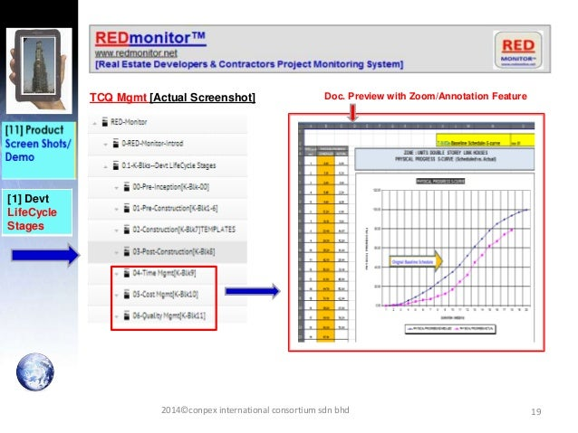 19 [1] Devt LifeCycle Stages TCQ Mgmt [Actual Screenshot] 2014©conpex international consortium sdn bhd Doc. Preview with Z...