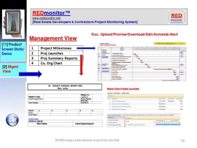 20 [2] Mgmt View Management View Doc. Upload/Preview/Download/Edit/Annotate/Alert 2014©conpex international consortium sdn...