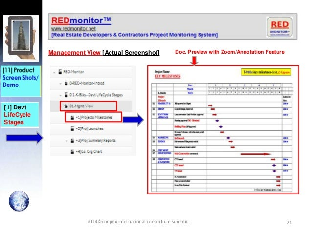 21 [1] Devt LifeCycle Stages Management View [Actual Screenshot] 2014©conpex international consortium sdn bhd Doc. Preview...