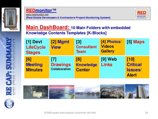 342014©conpex international consortium sdn bhd Main DashBoard: 10 Main Folders with embedded Knowledge Contents Templates ...