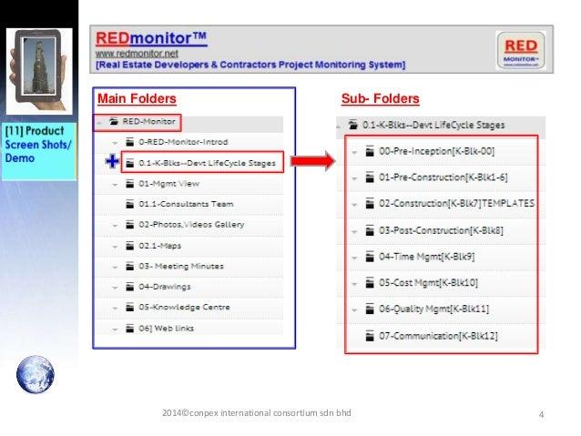 4 Main Folders 2014©conpex international consortium sdn bhd Sub- Folders