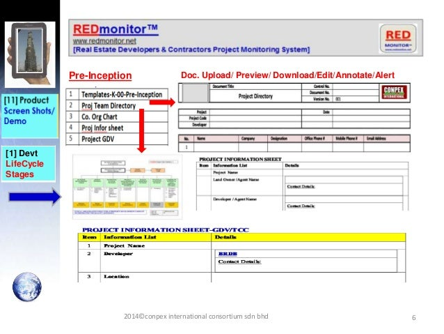 6 [1] Devt LifeCycle Stages Doc. Upload/ Preview/ Download/Edit/Annotate/AlertPre-Inception 2014©conpex international cons...