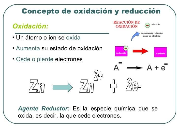 Concepto de oxidación y reducción <ul><li>Oxidación: </li></ul><ul><li>Un átomo o ion se  oxida </li></ul><ul><li>Aumenta ...