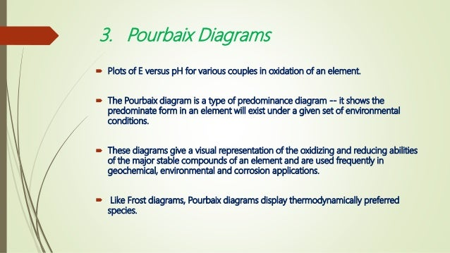 Redox reactions in aqueous media 10 3 pourbaix diagrams ccuart