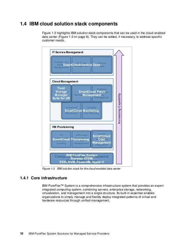 Chapter 1. Managed and cloud services 11 IBM PureFlex is designed to deliver value in the following ways: Built-in experti...