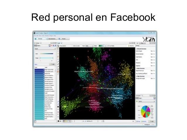 Red personal en Facebook