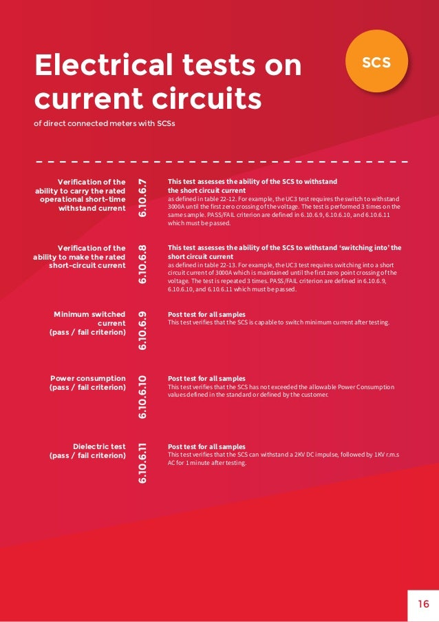 The redbourn guide to load switching for smart meter manufacturers ja 16 16 electrical tests on current publicscrutiny Gallery