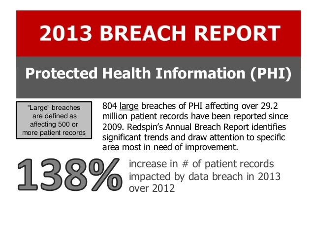 138% Increase in Breaches of Protected Health Information ...