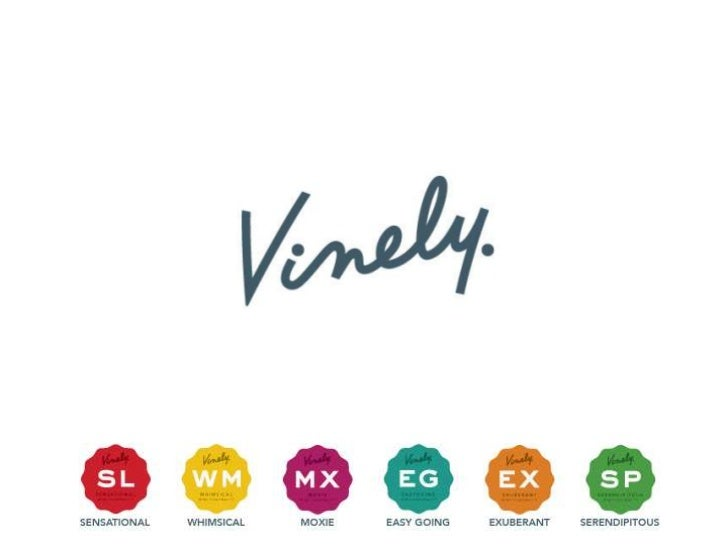The Problem               Achieving growth and margin                      VINELY'S SOLUTION• Recommendation-based approac...