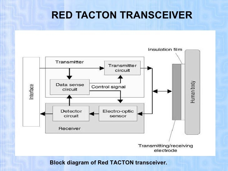 redtacton presentation wireless connection diagram directv genie wireless internet connection diagram #3