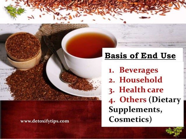 www.detoxifytips.com 1. Beverages 2. Household 3. Health care 4. Others (Dietary Supplements, Cosmetics) Basis of End Use
