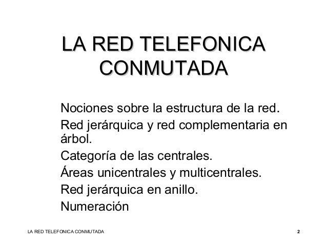 Red telefónica conmutada Slide 2