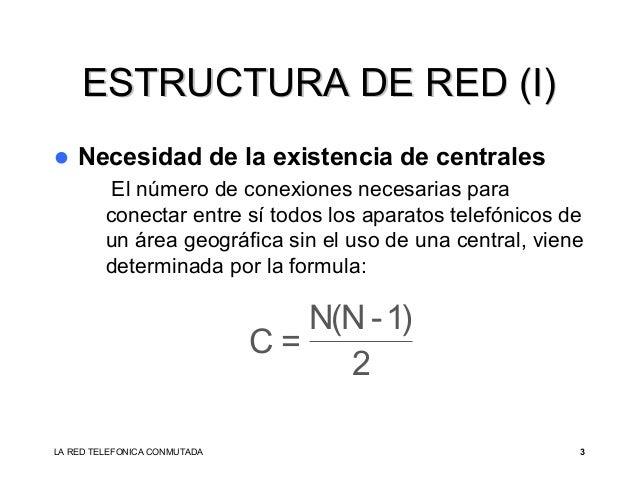 Red telefónica conmutada Slide 3