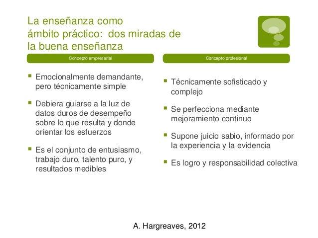 La enseñanza como  ámbito práctico: dos miradas de  la buena enseñanza  Concepto empresarial   Emocionalmente demandante,...