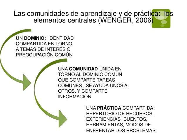 Las comunidades de aprendizaje y de práctica: los  elementos centrales (WENGER, 2006)  UN DOMINIO: IDENTIDAD  COMPARTIDA E...