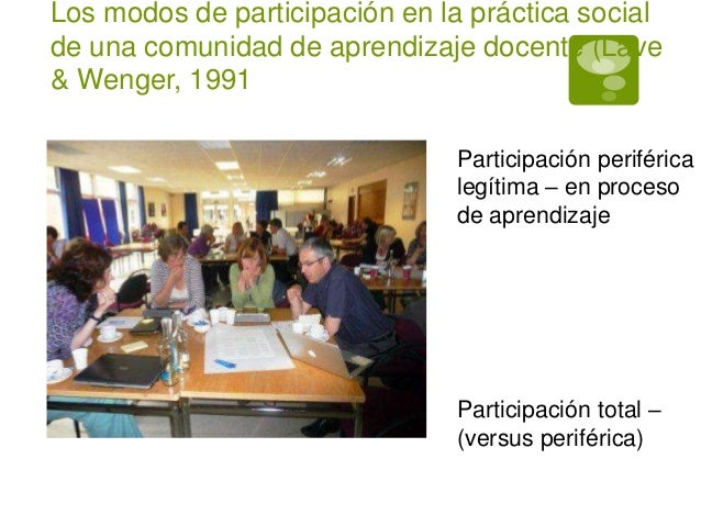 Los modos de participación en la práctica social  de una comunidad de aprendizaje docente (Lave  & Wenger, 1991  Participa...