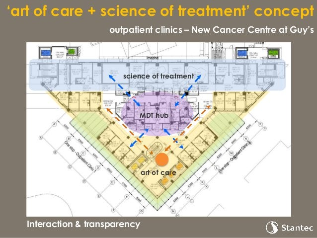 'art of care + science of treatment' concept Radiotherapy Village - New Cancer Centre at Guy's Level 4 Level 3 Level 2