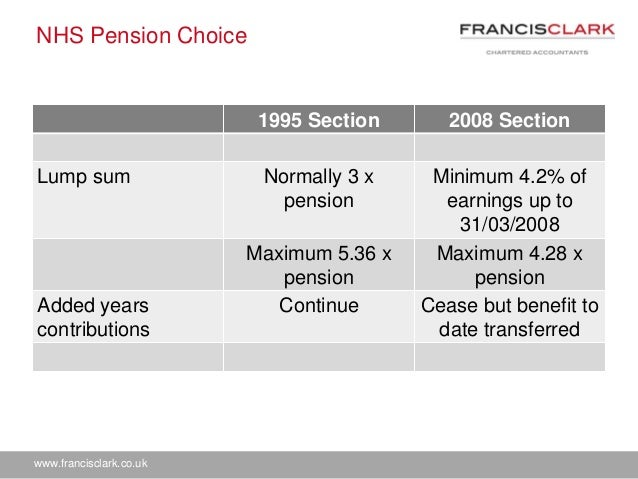Members of the 1995 section of the 1995/2008 nhs pension scheme.