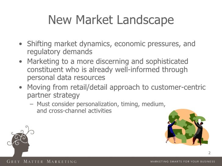 Making Every Dollar Count in Healthcare Marketing Slide 2