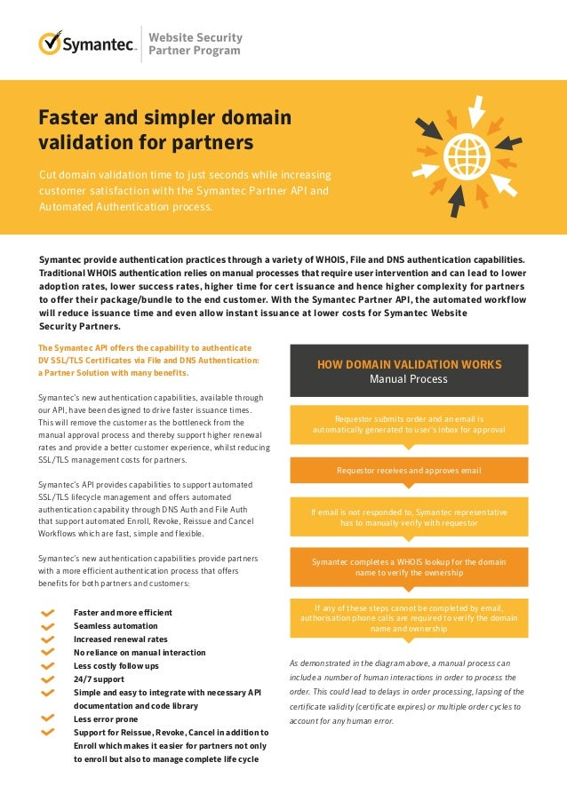 Reduce The Domain Validation Time With Symantec Automated Authenticat