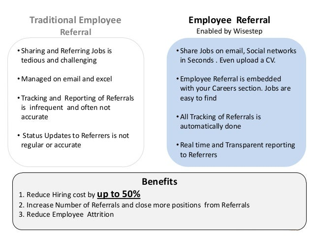 turbo charge your hiring with referrals