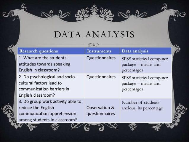 Communication Apprehension Questionnaire - 0425