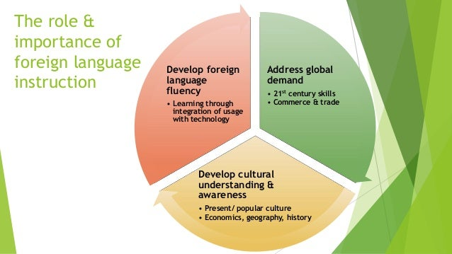 Reducing Distance in Language Learning (using technologies) Slide 3