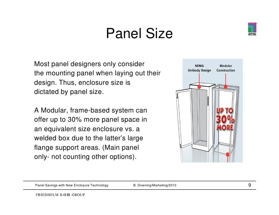 Reducing electrical enclosure size for Electrical panel sizes