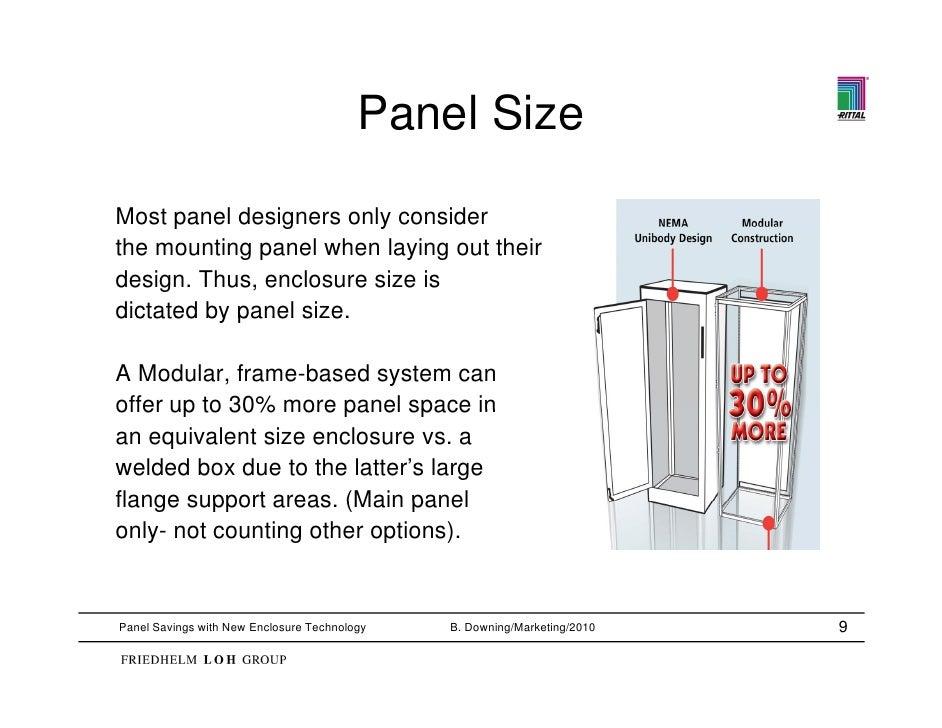 Wonderful Standard Electrical Panel Sizes #2: Panel Size ...