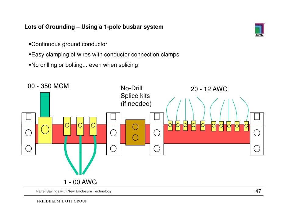 Reducing electrical enclosure panels enclosure technology 46 47 lots of grounding keyboard keysfo Choice Image