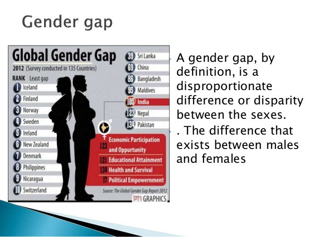 inequality beetween genders Gender inequality refers to a situation where there is no equal treatment of men and women this unequal treatment can be partially or wholly on basis of the gender.
