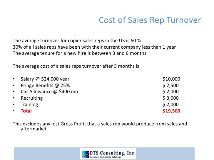 Average Car Allowance For Sales Reps