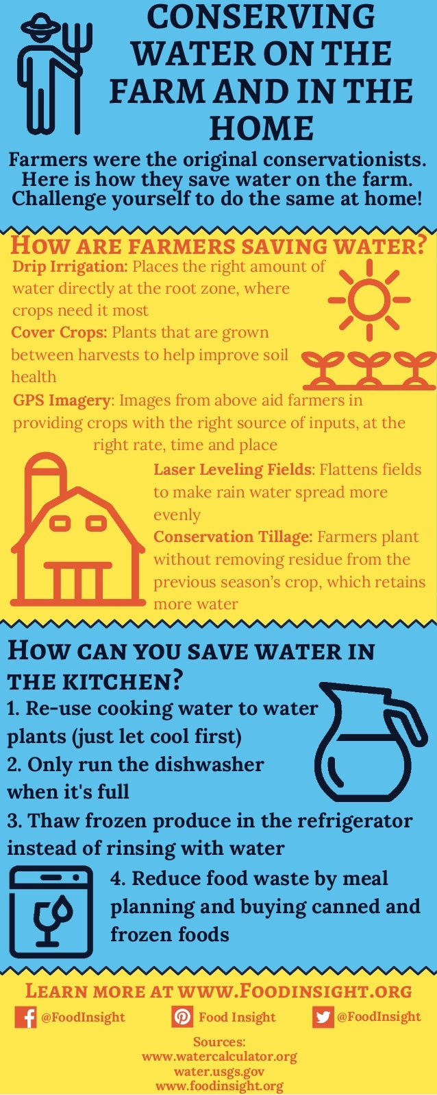 How can you save water in the kitchen? 1. Re-use cooking water to water plants (just let cool first) How are farmers savin...