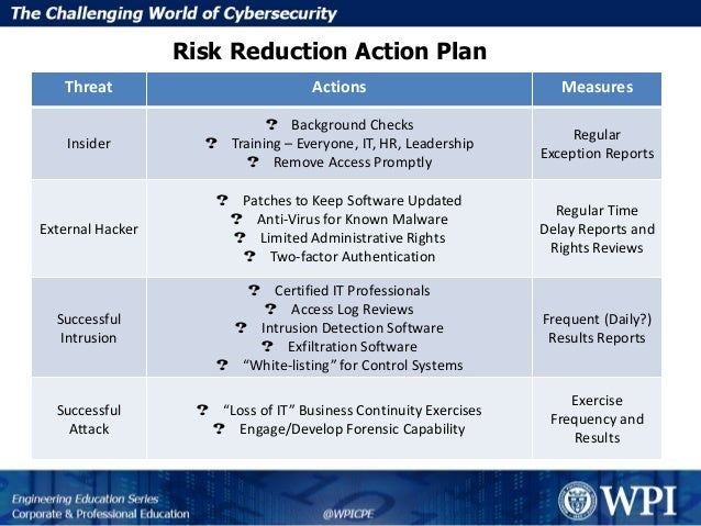 Webinar Reducing Your Cybersecurity Risk