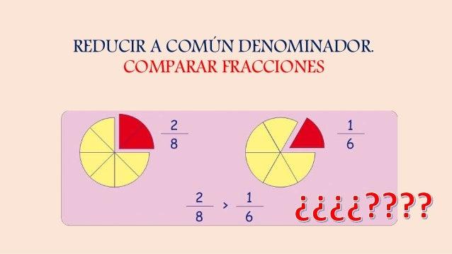REDUCIR A COMÚN DENOMINADOR. COMPARAR FRACCIONES
