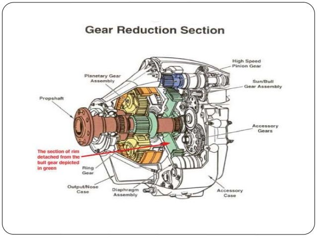 reduction gears rh slideshare net