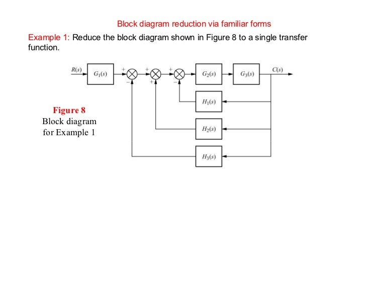 reduction of block diagram - facbooik, Wiring block