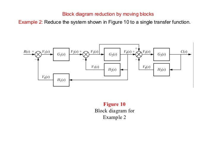 Block diagram guidelines wiring library reduction of block diagram 100 images what is the basis for rope pulley diagram block diagram guidelines ccuart Gallery