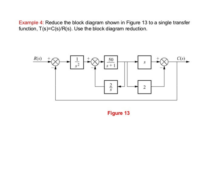 problem using block-diagram reduction, reduce the | chegg,