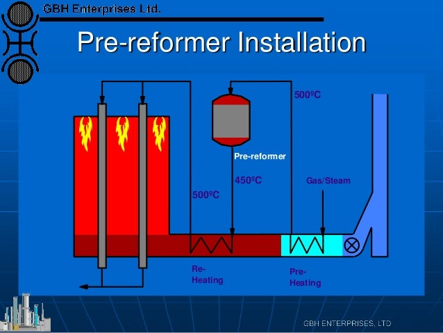 Reduction & Startup of Pre-reforming Catalysts