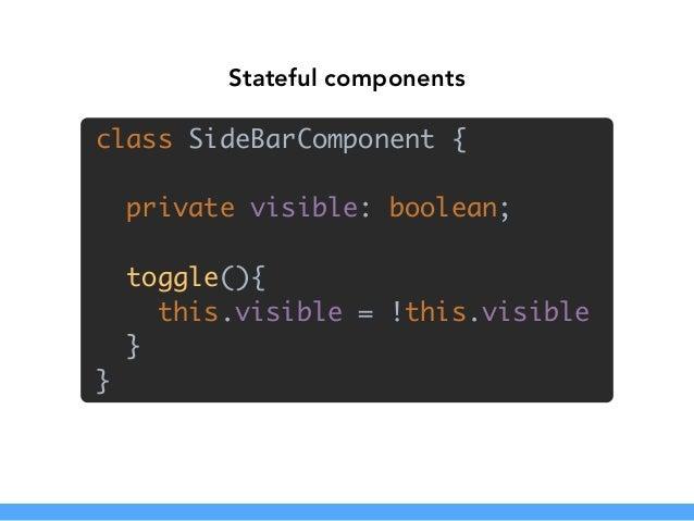 Angular 2 Sidebar Component