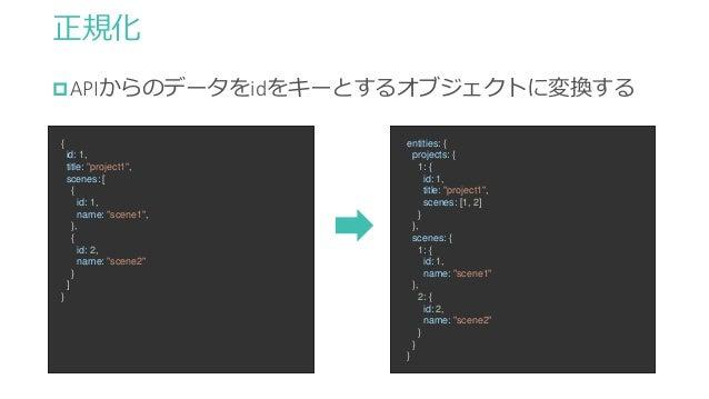 """正規化 APIからのデータをidをキーとするオブジェクトに変換する { id: 1, title: """"project1"""", scenes: [ { id: 1, name: """"scene1"""", }, { id: 2, name: """"scene..."""