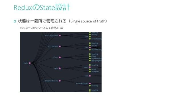 ReduxのState設計  状態は一箇所で管理される(Single source of truth) Stateは一つのツリーとして管理される