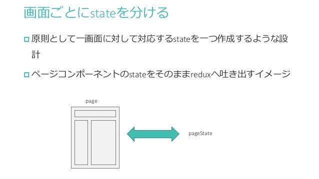 画面ごとにstateを分ける  原則として一画面に対して対応するstateを一つ作成するような設 計  ページコンポーネントのstateをそのままreduxへ吐き出すイメージ page pageState