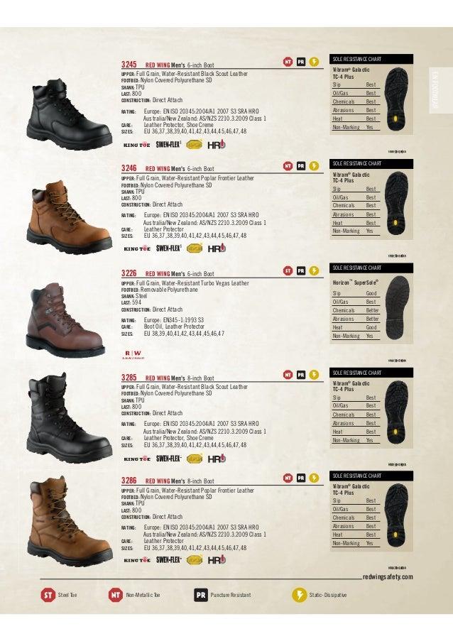 Red Wing Shoes footwear EN catalog 2012