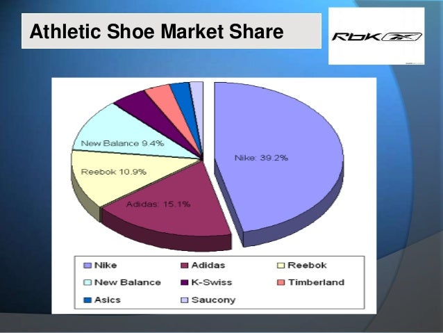 Footwear industry competitive analysis