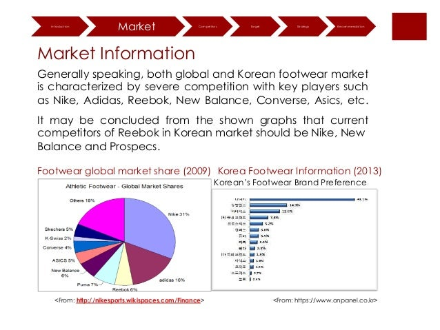 74b1e2ebcd9 converse target market